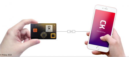 CitizenKey Card and Mobile.png, Jun 2020
