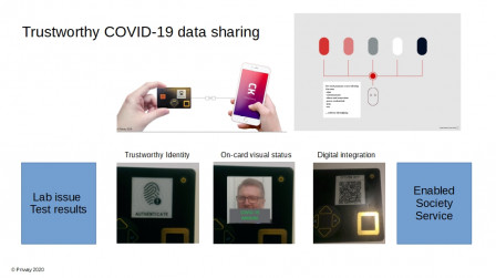 Trustworthy Covid-19 Data Sharing.jpg, Jul 2020